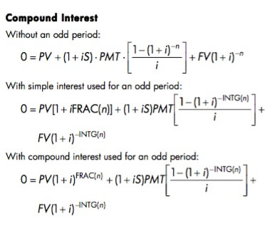 Time Value Of Money Compound Interest Formulas